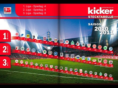 Kicker Tipps Bundesliga