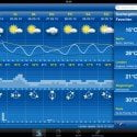 WeatherPro 2.0 für iPad