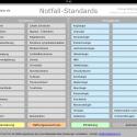 Screenshots NotfallStandards